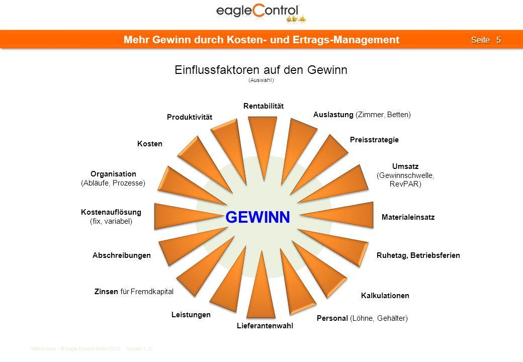 Willi Nusser – © Eagle Control GmbH 2012 Version 1.12 Seite 5 Seite 5 Mehr Gewinn durch Kosten- und Ertrags-Management GEWINN Produktivität Organisati