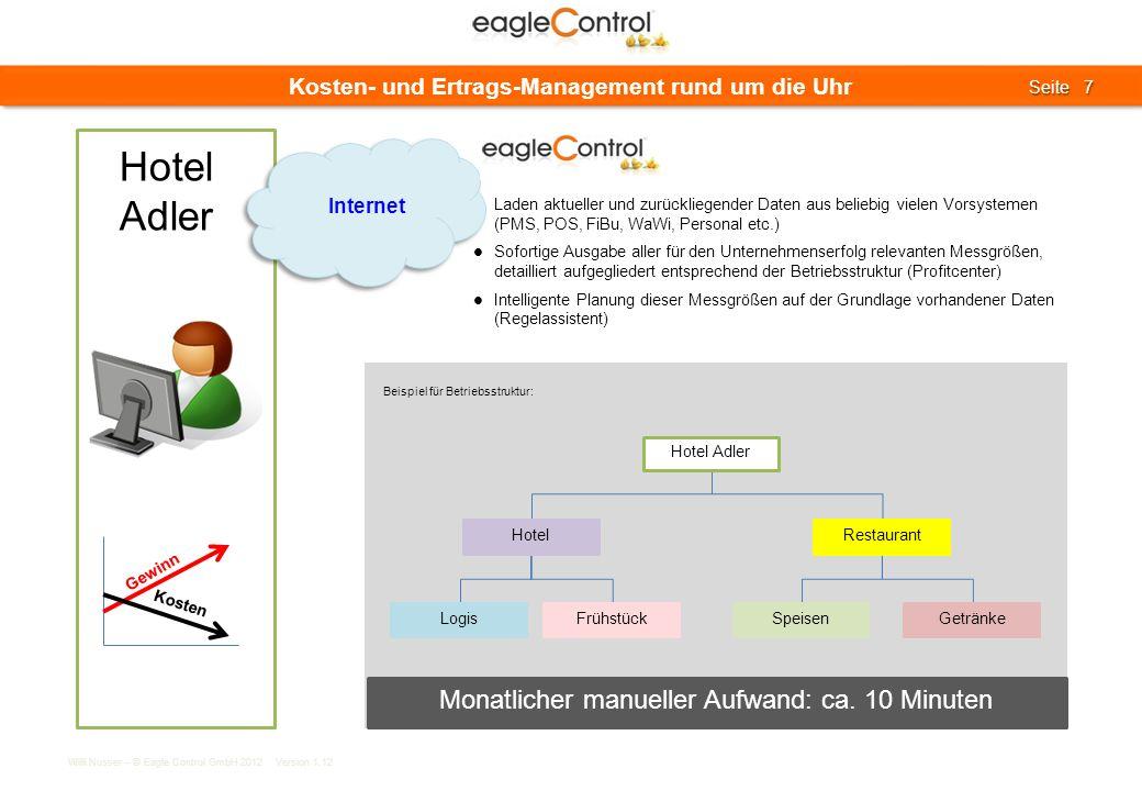 Willi Nusser – © Eagle Control GmbH 2012 Version 1.12 Seite 8 Seite 8 Mehr Gewinn durch Kosten- und Ertrags-Management Hotel Adler HotelRestaurant LogisFrühstückSpeisenGetränke Beispiel 1: per Mai 2011/Ist-WerteHotel % Umsätze63.638,32100,0 Kosten fix36.316,3557,10 Kosten variabel17.569,3627,60 Gewinnschwelle50.166,3178,80 Deckungsbeitrag46.068,9672,40 vorl.