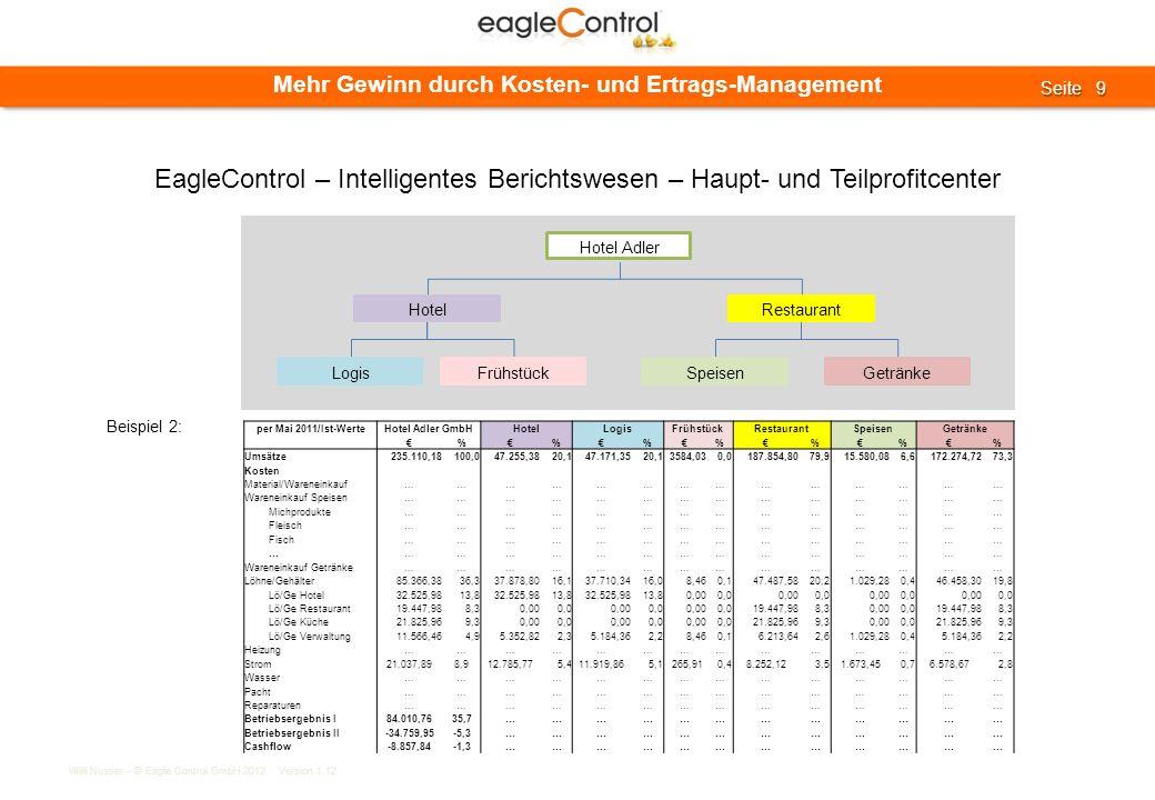 Willi Nusser – © Eagle Control GmbH 2012 Version 1.12 Seite 9 Seite 9 Mehr Gewinn durch Kosten- und Ertrags-Management Hotel Adler HotelRestaurant Log