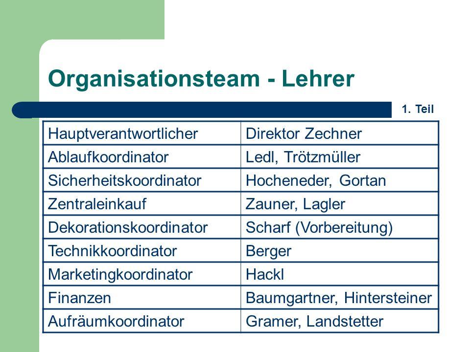 Lehrer unterstützen – Wer - wo.