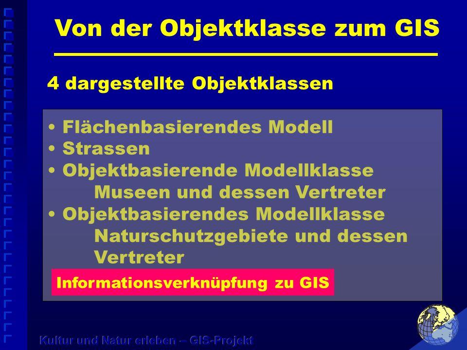 Von der Objektklasse zum GIS 4 dargestellte Objektklassen Flächenbasierendes Modell Strassen Objektbasierende Modellklasse Museen und dessen Vertreter