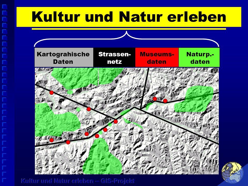 Kartograhische Daten Layer für Objekte und Daten Strassen- netz Museums- daten Naturp.- daten Kultur und Natur erleben