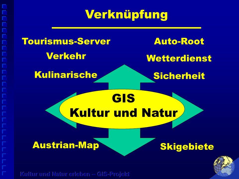 Verknüpfung GIS Kultur und Natur Tourismus-ServerAuto-Root Austrian-Map Kulinarische Wetterdienst Sicherheit Verkehr Skigebiete