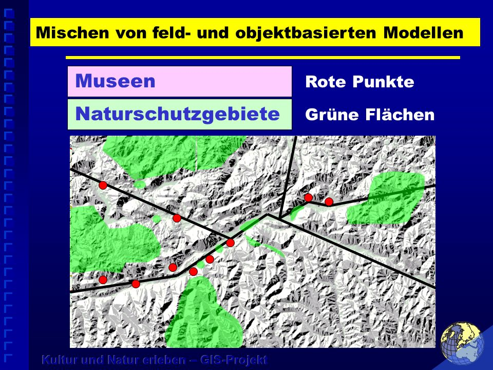 Von der Objektklasse zum GIS 4 dargestellte Objektklassen Flächenbasierendes Modell Strassen Objektbasierende Modellklasse Museen und dessen Vertreter Objektbasierendes Modellklasse Naturschutzgebiete und dessen Vertreter Informationsverknüpfung zu GIS
