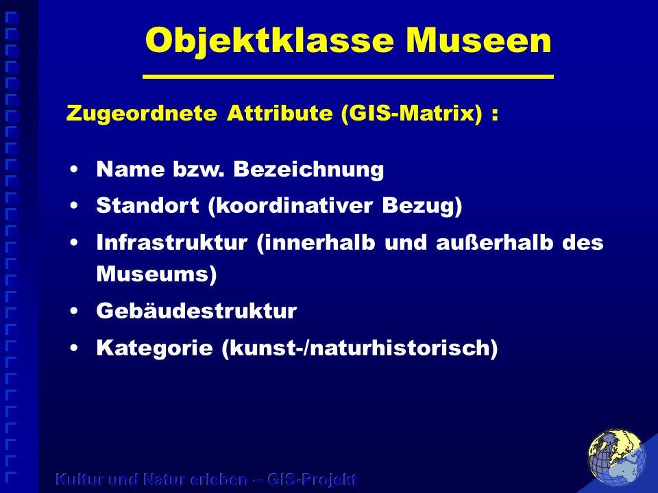 Name bzw. Bezeichnung Standort (koordinativer Bezug) Infrastruktur (innerhalb und außerhalb des Museums) Gebäudestruktur Kategorie (kunst-/naturhistor