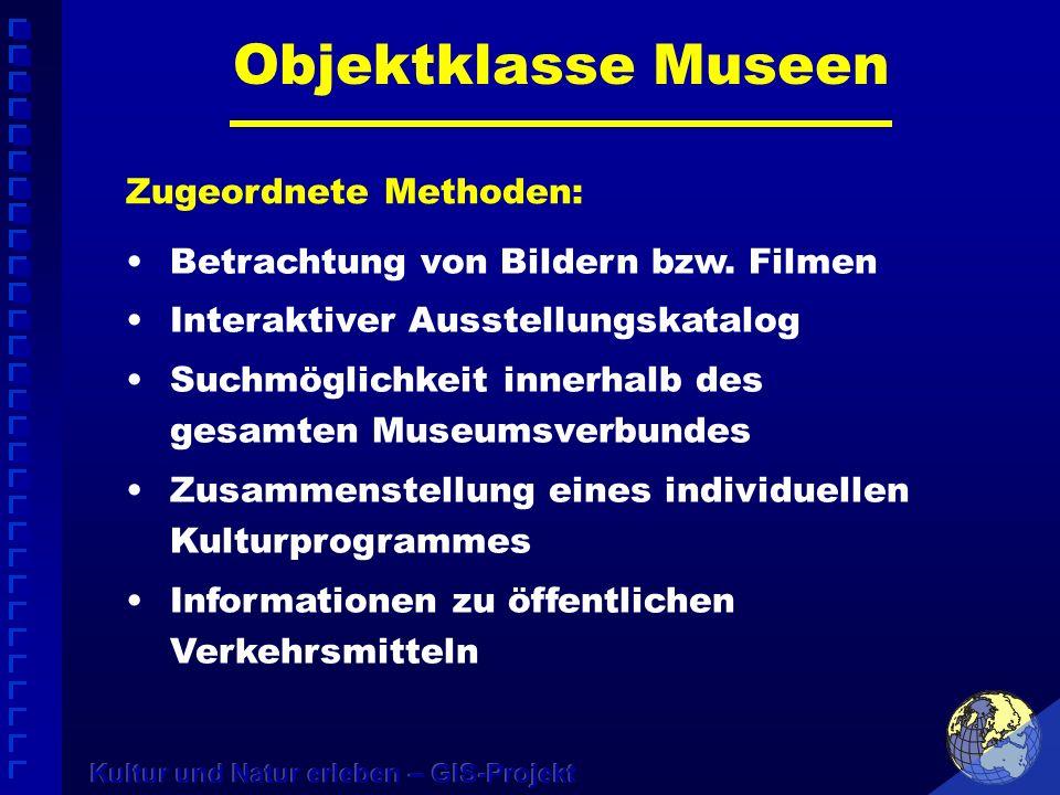 Objektklasse Museen Betrachtung von Bildern bzw. Filmen Interaktiver Ausstellungskatalog Suchmöglichkeit innerhalb des gesamten Museumsverbundes Zusam