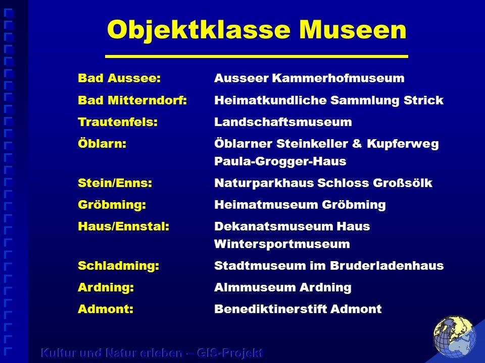 Objektklasse Museen Bad Aussee:Ausseer Kammerhofmuseum Bad Mitterndorf:Heimatkundliche Sammlung Strick Trautenfels:Landschaftsmuseum Öblarn:Öblarner S
