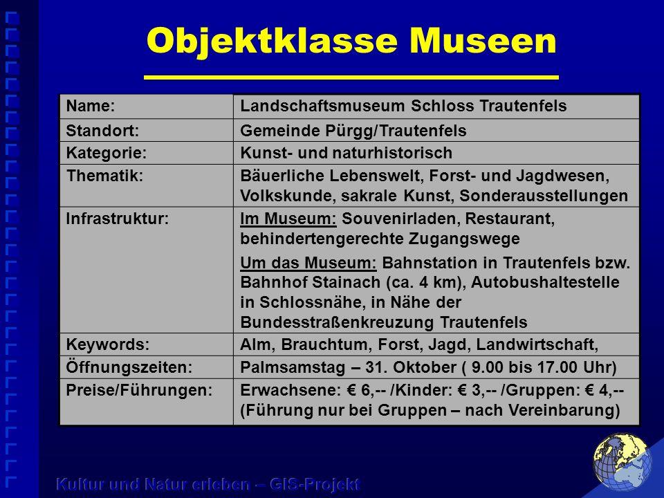 Trautenfels Stein/Enns Öblarn Gröbming Haus/Ennstal Schladming Bad Mitterndorf Bad Aussee Ardning Admont Objektklasse Museen Name:Landschaftsmuseum Sc