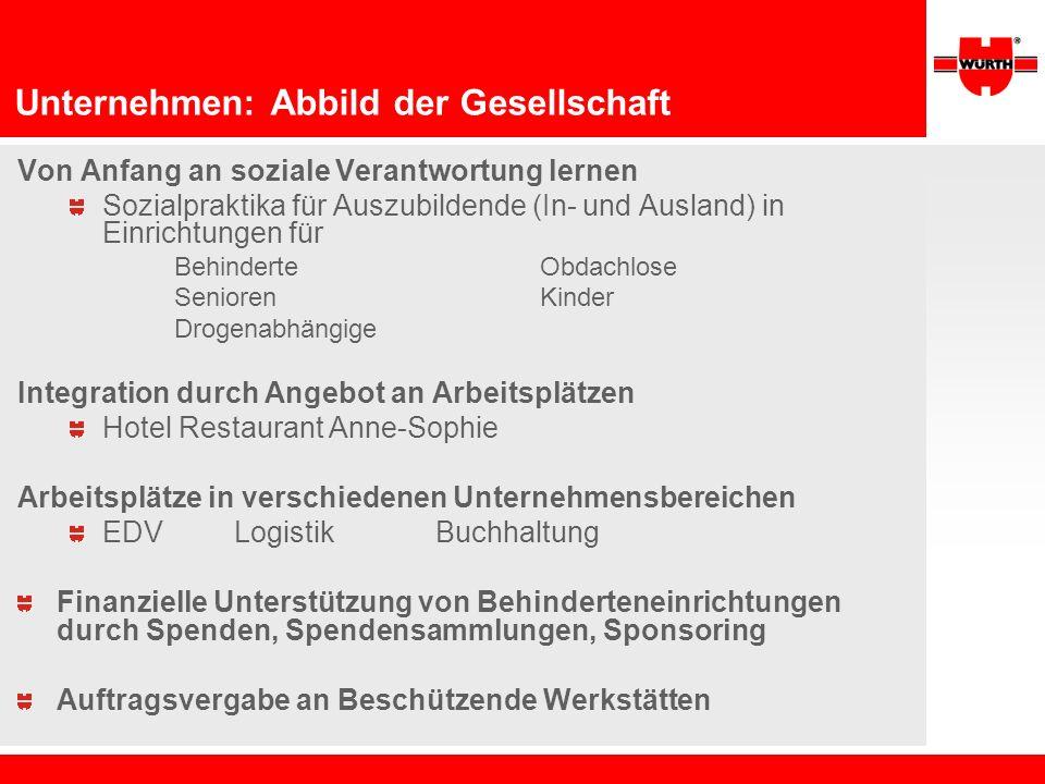 Wirtschaften in Kooperation mit Behinderten bei Würth und andere soziale Aktivitäten 117 behinderte Kolleginnen und Kollegen in der Adolf Würth GmbH & Co.