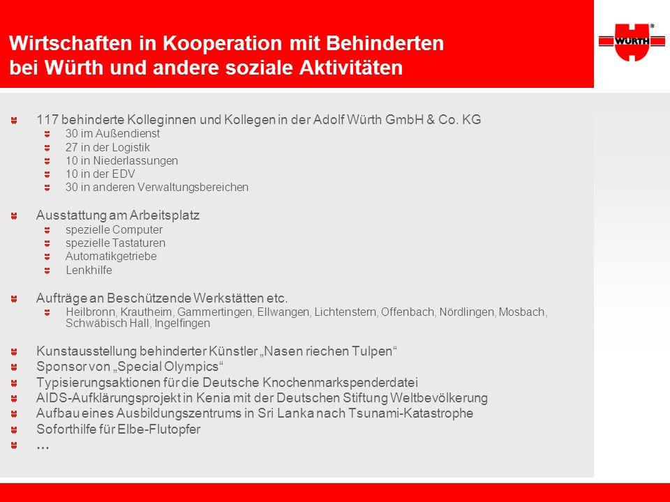 Wirtschaften in Kooperation mit Behinderten bei Würth und andere soziale Aktivitäten 117 behinderte Kolleginnen und Kollegen in der Adolf Würth GmbH &