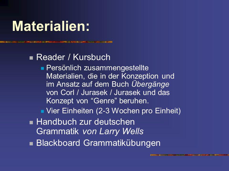 Materialien: Reader / Kursbuch Persönlich zusammengestellte Materialien, die in der Konzeption und im Ansatz auf dem Buch Übergänge von Corl / Jurasek