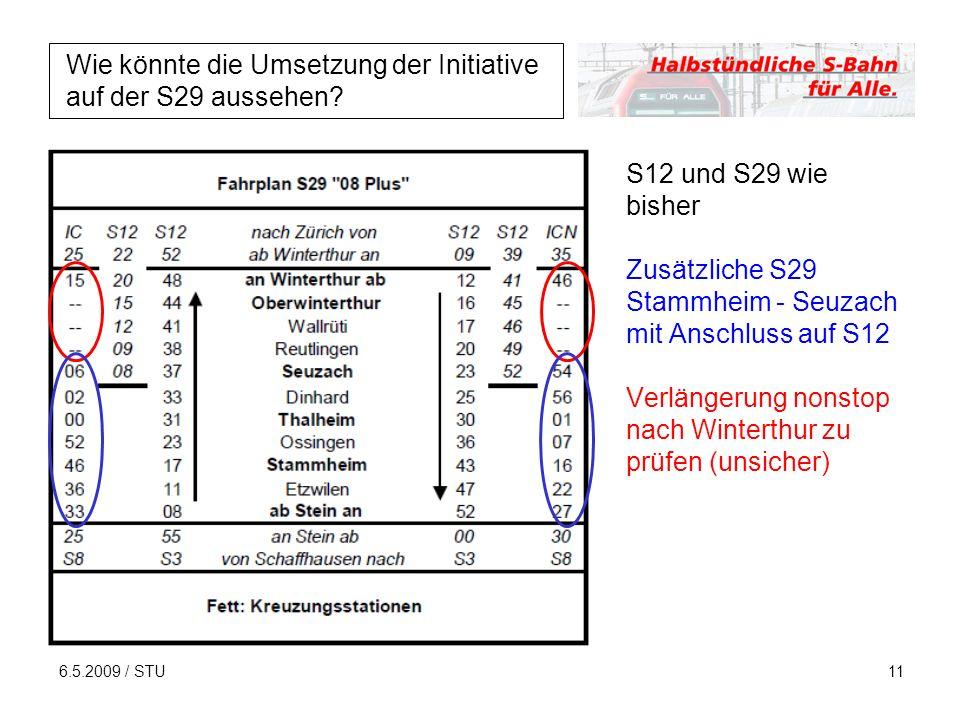 6.5.2009 / STU11 Wie könnte die Umsetzung der Initiative auf der S29 aussehen? S12 und S29 wie bisher Zusätzliche S29 Stammheim - Seuzach mit Anschlus