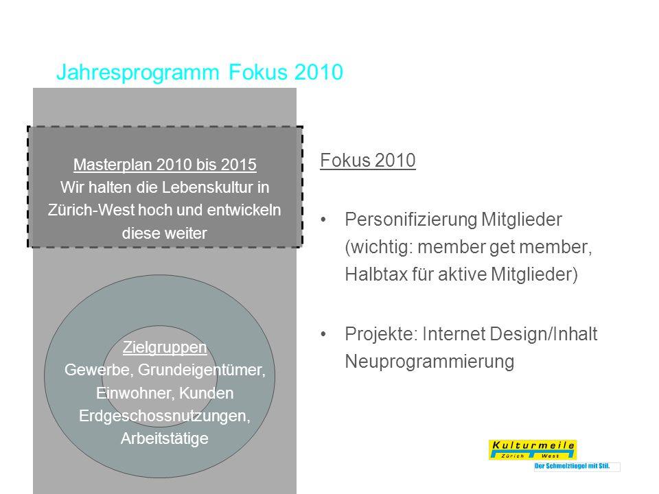 Jahresprogramm Fokus 2010 Fokus 2010 Personifizierung Mitglieder (wichtig: member get member, Halbtax für aktive Mitglieder) Projekte: Internet Design