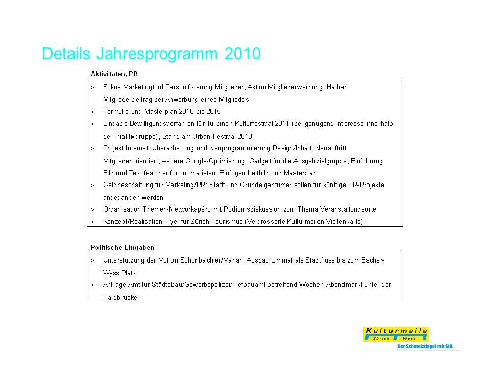 Details Jahresprogramm 2010