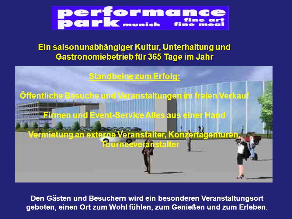 Standort Standort Performance Park Klausner Ring / Ammenthal Str.