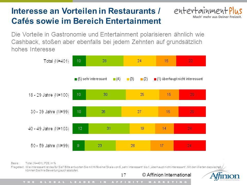 © Affinion International17 Basis: Total (N=401); F25; in % Interesse an Vorteilen in Restaurants / Cafés sowie im Bereich Entertainment Die Vorteile i