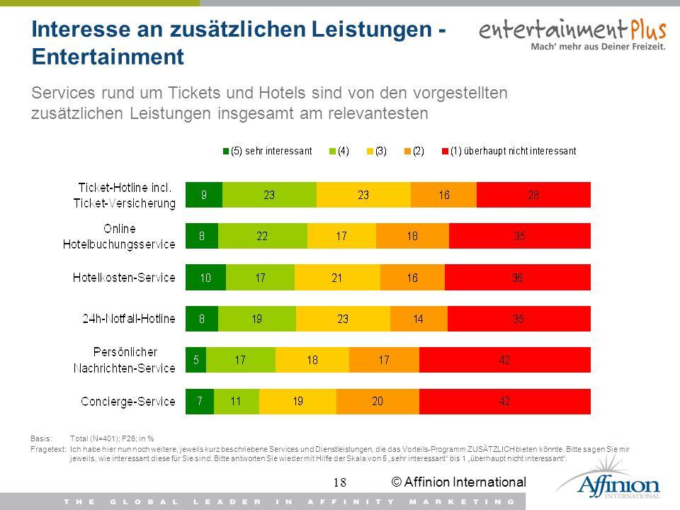 © Affinion International18 Basis: Total (N=401); F26; in % Interesse an zusätzlichen Leistungen - Entertainment Services rund um Tickets und Hotels si