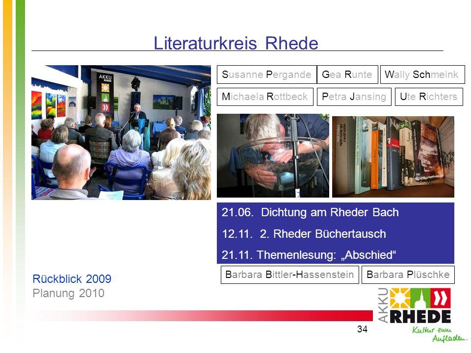 34 Literaturkreis Rhede 21.06. Dichtung am Rheder Bach 12.11. 2. Rheder Büchertausch 21.11. Themenlesung: Abschied Petra Jansing Susanne Pergande Mich