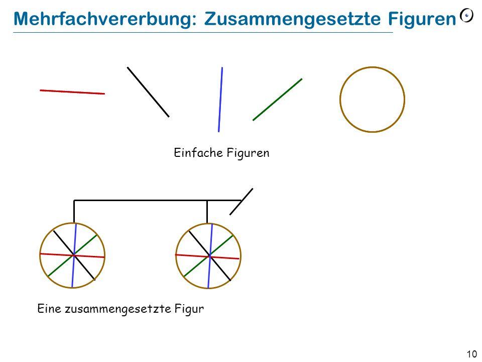 10 Mehrfachvererbung: Zusammengesetzte Figuren Eine zusammengesetzte Figur Einfache Figuren