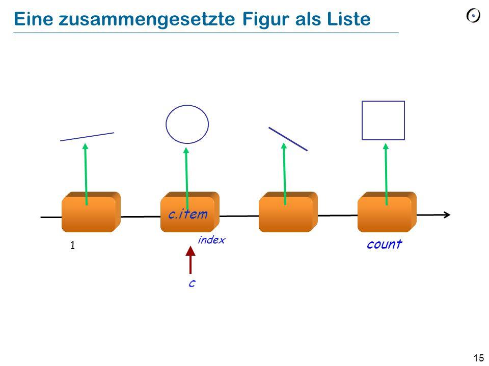 15 Eine zusammengesetzte Figur als Liste c c.item count index 1