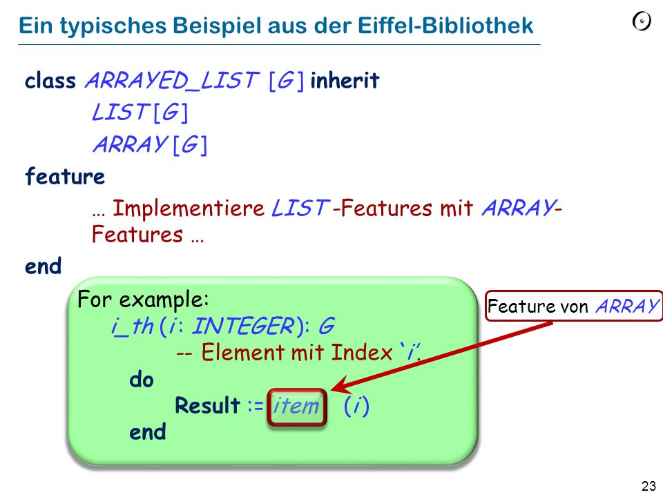 23 Ein typisches Beispiel aus der Eiffel-Bibliothek class ARRAYED_LIST [G ] inherit LIST [G ] ARRAY [G ] feature … Implementiere LIST -Features mit ARRAY- Features … end For example: i_th (i : INTEGER ): G -- Element mit Index`i.