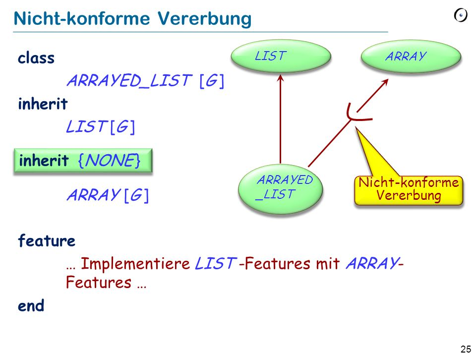 25 Nicht-konforme Vererbung class ARRAYED_LIST [G ] inherit LIST [G ] ARRAY [G ] feature … Implementiere LIST -Features mit ARRAY- Features … end inhe