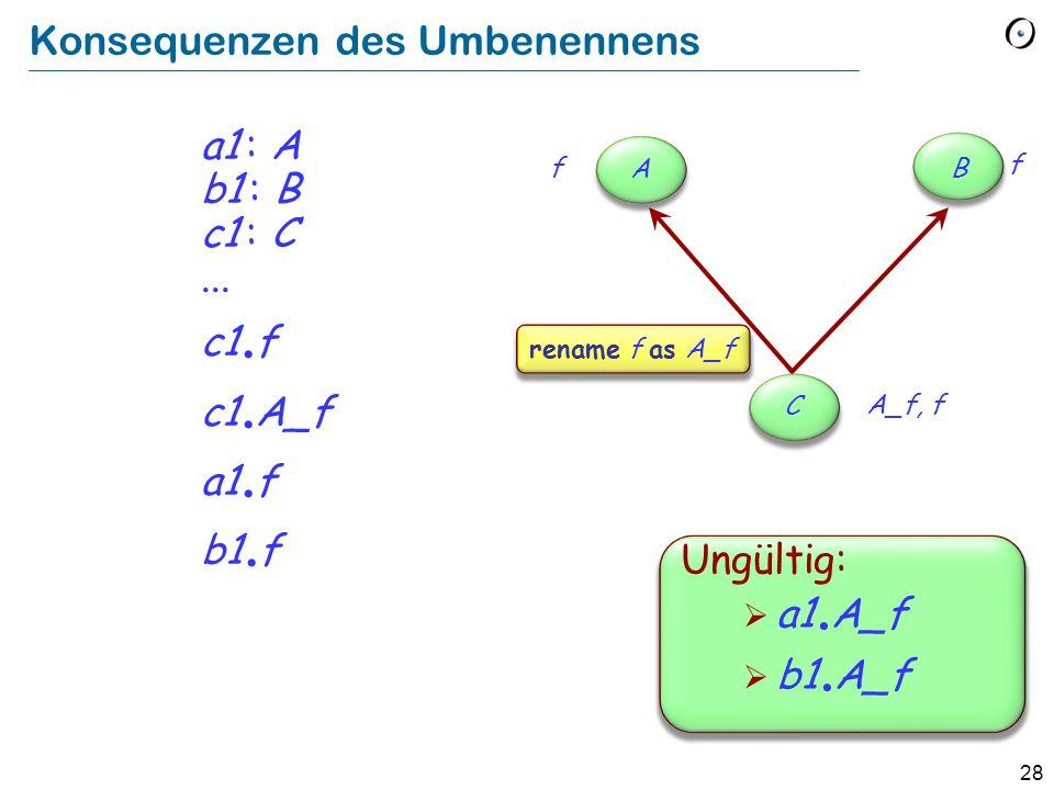 28 Konsequenzen des Umbenennens a1 : A b1 : B c1 : C... c1. f c1. A_f a1. f b1. f rename f as A_f C f A B A_f, f f Ungültig: a1. A_f b1. A_f
