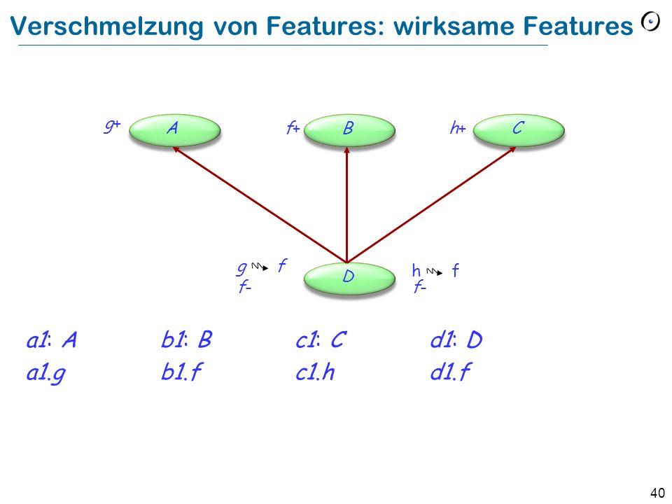 40 Verschmelzung von Features: wirksame Features a1: Ab1: Bc1: Cd1: D a1.gb1.fc1.hd1.f ABC D g+g+ f+f+h+h+ g f h f f-f-f-f-