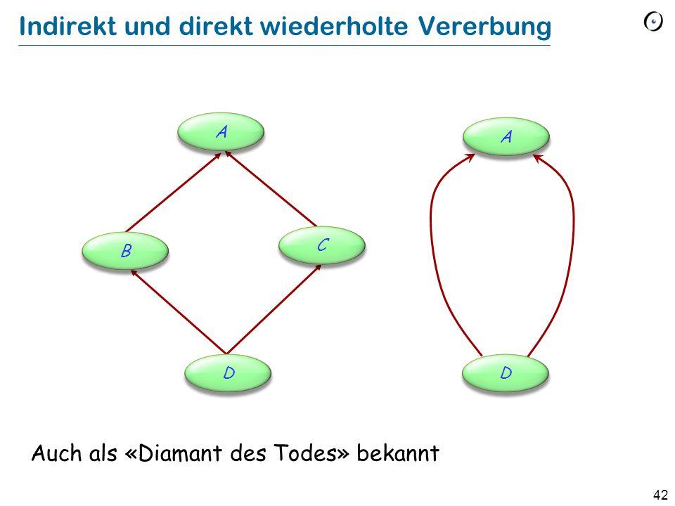 42 Indirekt und direkt wiederholte Vererbung A D B C A D Auch als «Diamant des Todes» bekannt