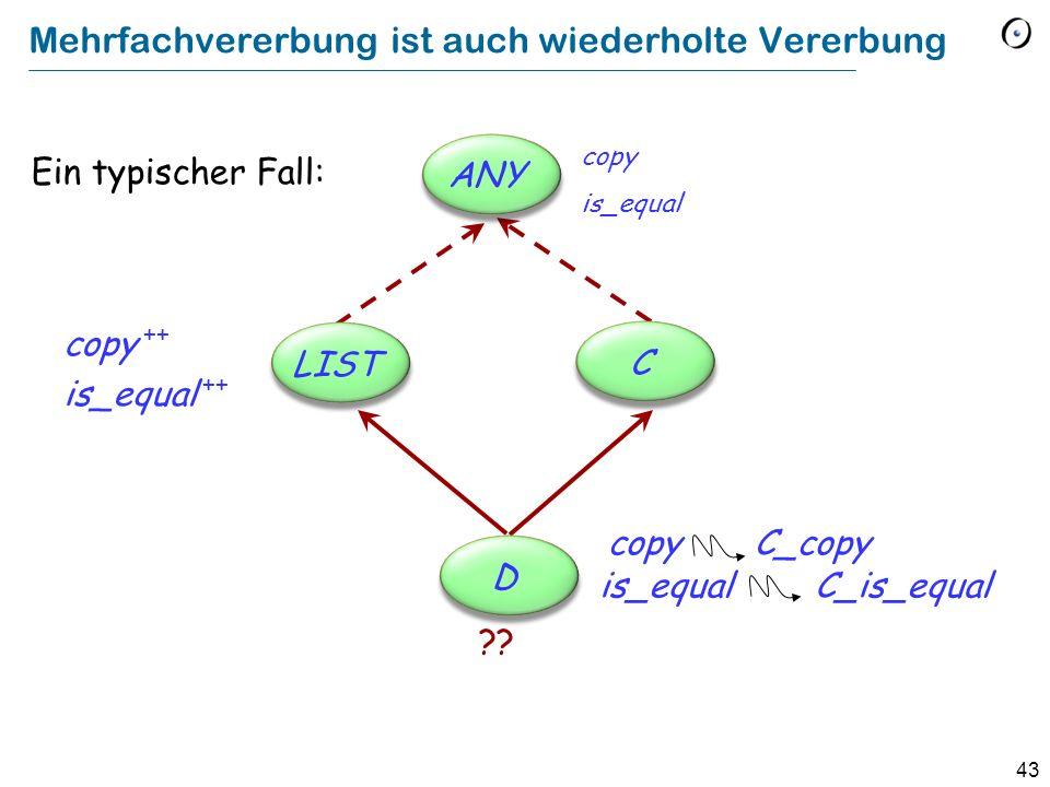 43 Mehrfachvererbung ist auch wiederholte Vererbung Ein typischer Fall: copy ++ is_equal ++ copy is_equal .