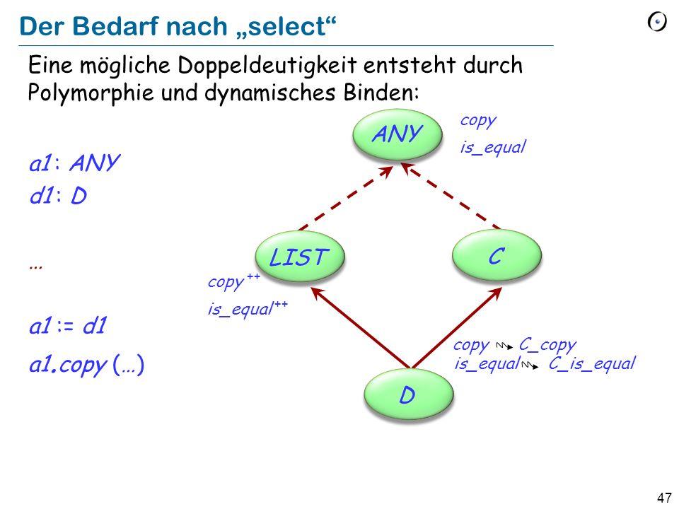 47 Der Bedarf nach select Eine mögliche Doppeldeutigkeit entsteht durch Polymorphie und dynamisches Binden: a1 : ANY d1 : D … a1 := d1 a1.