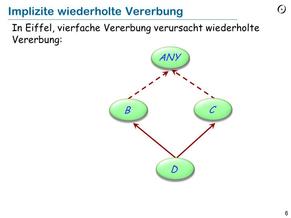 6 Implizite wiederholte Vererbung In Eiffel, vierfache Vererbung verursacht wiederholte Vererbung: C B D ANY