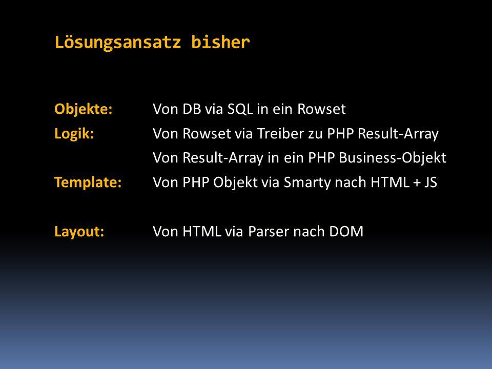 Lösungsansatz bisher Objekte:Von DB via SQL in ein Rowset Logik:Von Rowset via Treiber zu PHP Result-Array Von Result-Array in ein PHP Business-Objekt