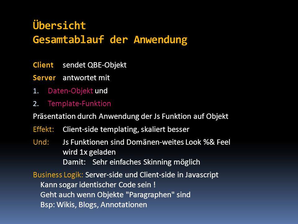 Übersicht Gesamtablauf der Anwendung Client sendet QBE-Objekt Server antwortet mit 1. Daten-Objekt und 2. Template-Funktion Präsentation durch Anwendu