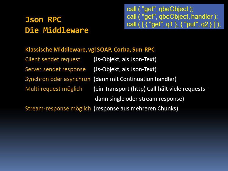 Json RPC Die Middleware Klassische Middleware, vgl SOAP, Corba, Sun-RPC Client sendet request (Js-Objekt, als Json-Text) Server sendet response(Js-Obj