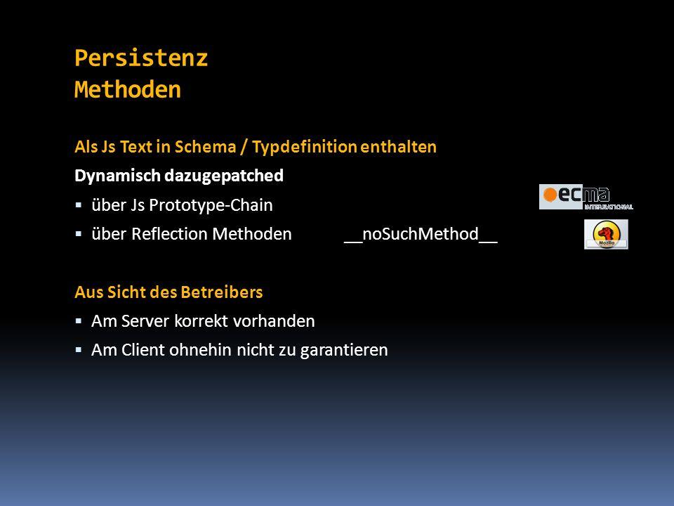 Persistenz Methoden Als Js Text in Schema / Typdefinition enthalten Dynamisch dazugepatched über Js Prototype-Chain über Reflection Methoden__noSuchMe