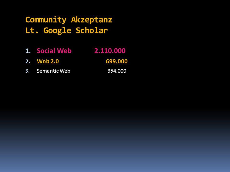 Community Akzeptanz Lt. Google Scholar 1. Social Web2.110.000 2. Web 2.0 699.000 3. Semantic Web 354.000