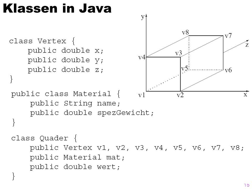Klassen in Java 15