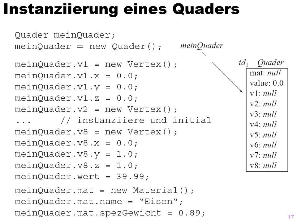 Instanziierung eines Quaders 17