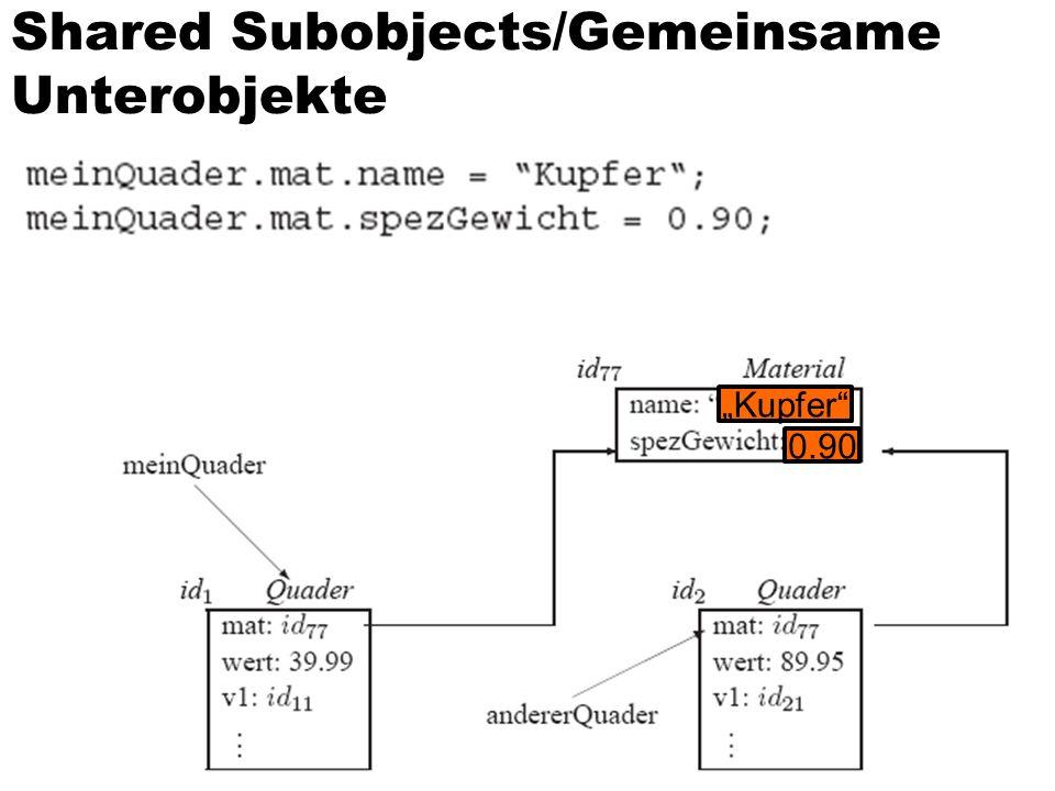 Shared Subobjects/Gemeinsame Unterobjekte 21 Kupfer 0.90