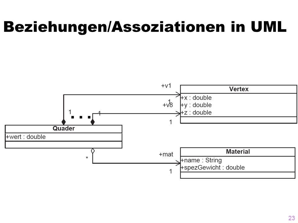 Beziehungen/Assoziationen in UML 23 …