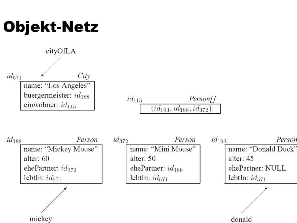 Objekt-Netz 31