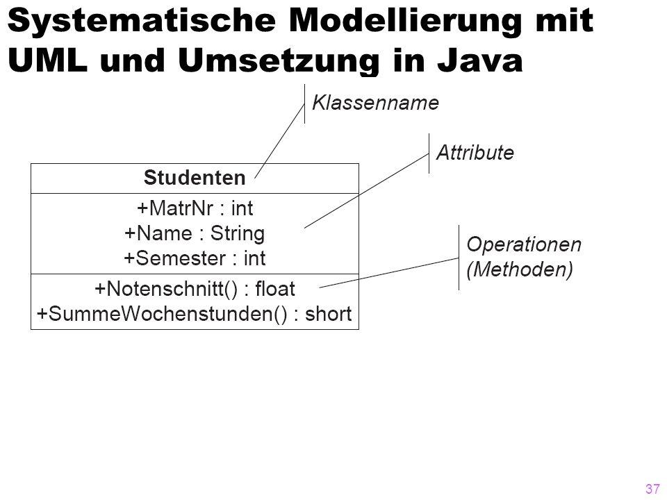Systematische Modellierung mit UML und Umsetzung in Java 37