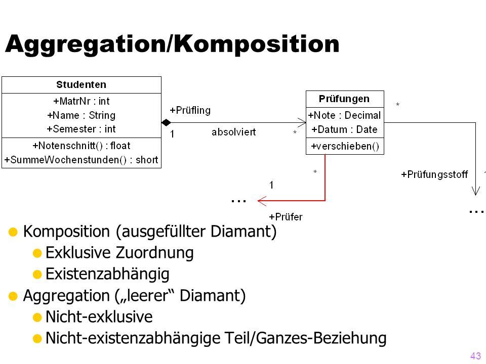 Aggregation/Komposition Komposition (ausgefüllter Diamant) Exklusive Zuordnung Existenzabhängig Aggregation (leerer Diamant) Nicht-exklusive Nicht-existenzabhängige Teil/Ganzes-Beziehung 43