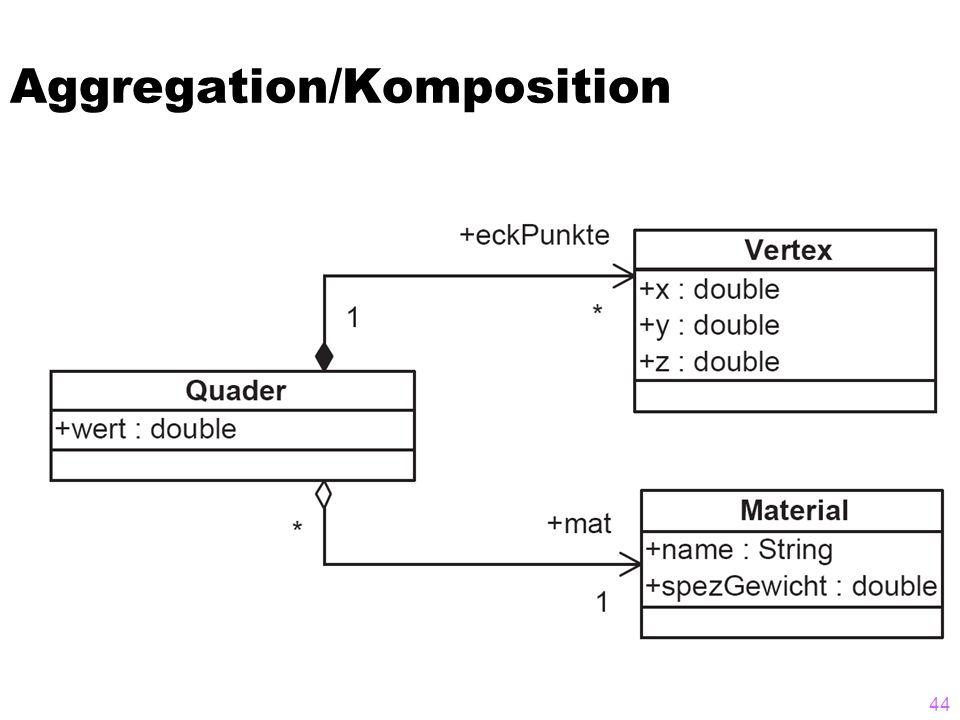 Aggregation/Komposition 44