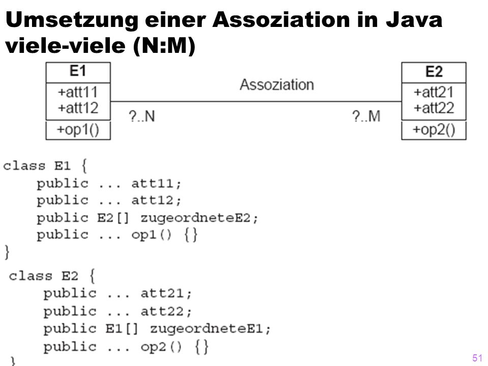 Umsetzung einer Assoziation in Java viele-viele (N:M) 51