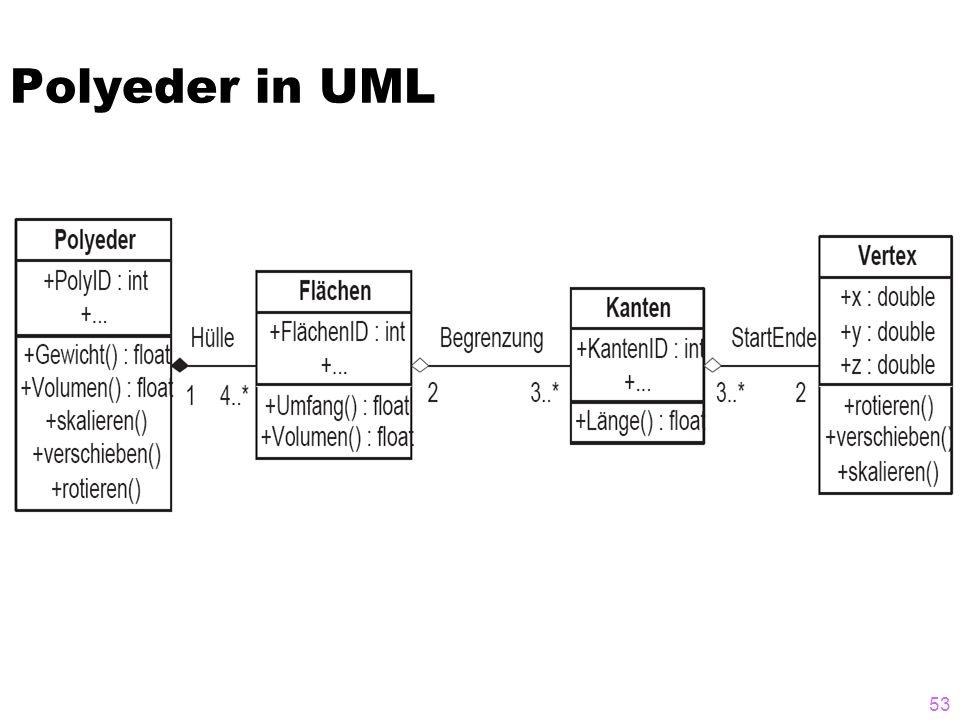 Polyeder in UML 53