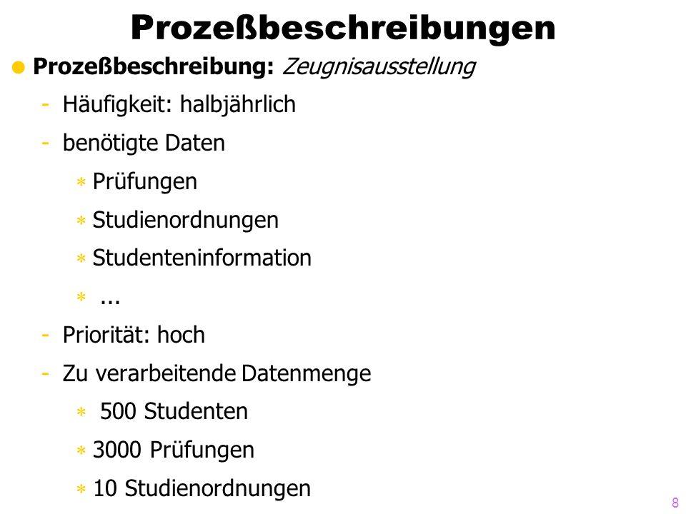 8 Prozeßbeschreibungen Prozeßbeschreibung: Zeugnisausstellung -Häufigkeit: halbjährlich -benötigte Daten Prüfungen Studienordnungen Studenteninformation...