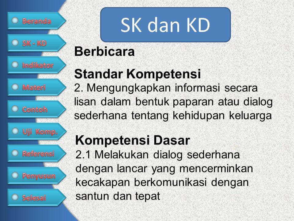 Penyusun Nama: Nursalim Sekolah: SMA Negeri 5 Ternate Alamat: Jln Batu Angus Kel.