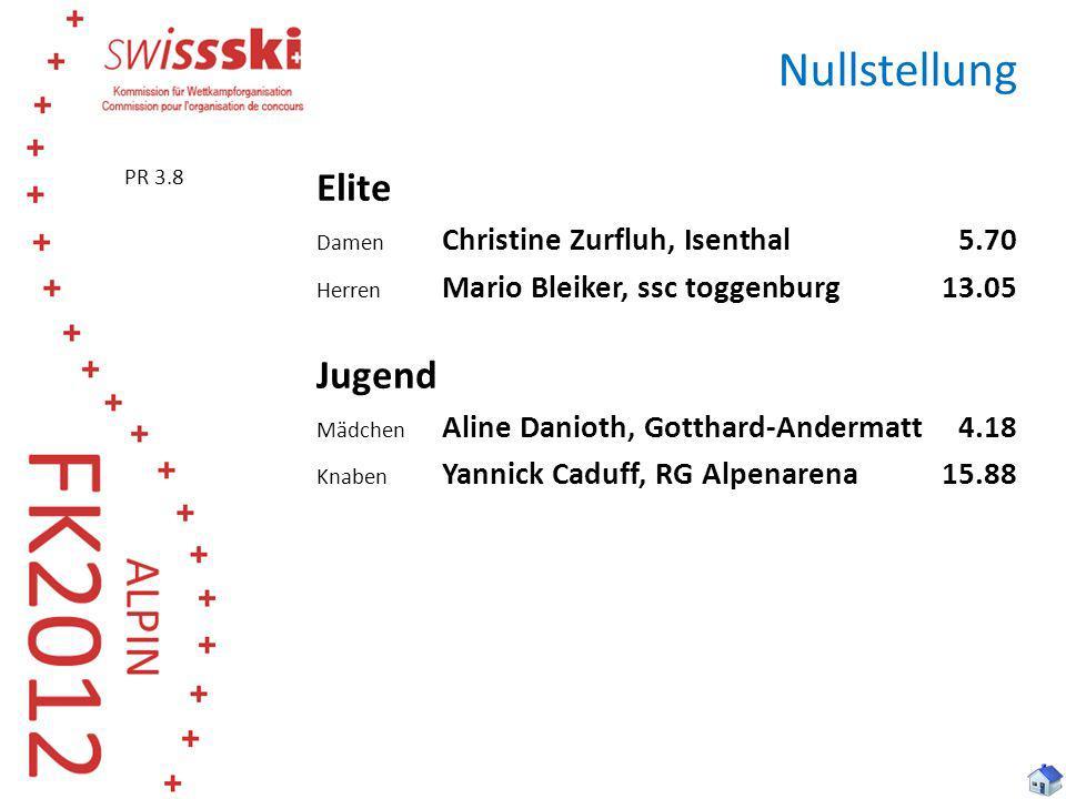 Nullstellung Elite Damen Christine Zurfluh, Isenthal5.70 Herren Mario Bleiker, ssc toggenburg 13.05 Jugend Mädchen Aline Danioth, Gotthard-Andermatt 4